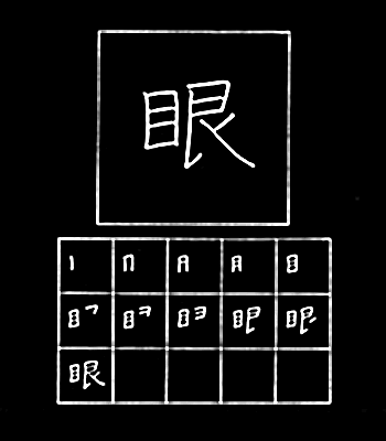 kanji bola mata