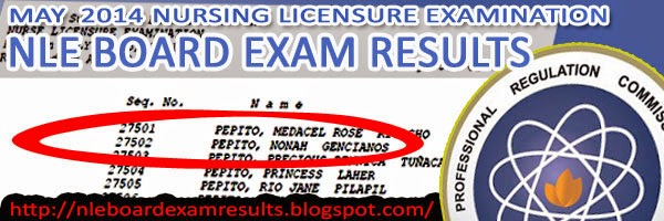 December 2013 NLE / Nursing Board Exam Room Assignments