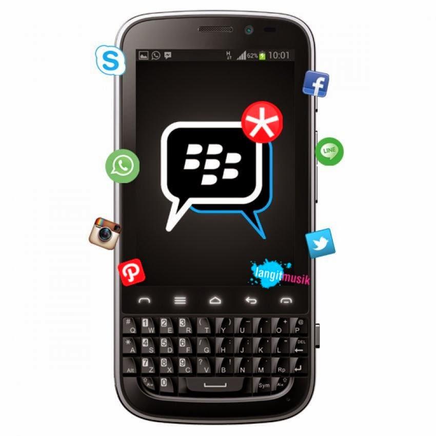 Spesifikasi Dan Harga Cyrus Chat - Qwerty Touch