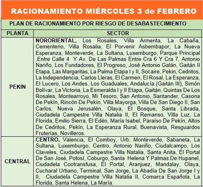 FUSAGASUGÁ: Racionamiento agua MIÉRCOLES 3 de FEBRERO