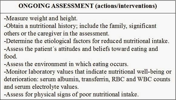 ENFERMERÍA  NURSING: IMBALANCED NUTRITION CARE PLAN AND MUST