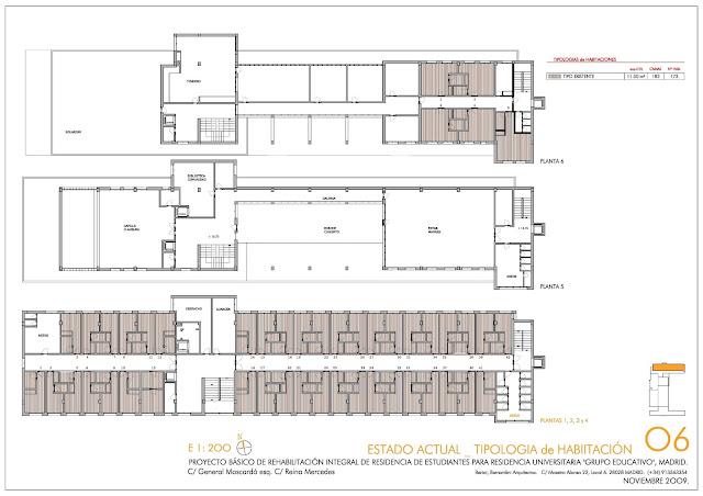MASTERHOME, PROYECTO RESIDENCIA ESTUDIANTES, HABITACIÓN TIPO HOTEL
