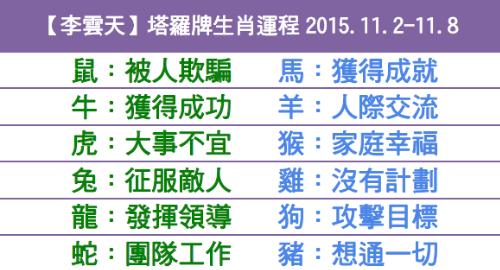 【李雲天】塔羅牌生肖運程2015.11.2-11.8