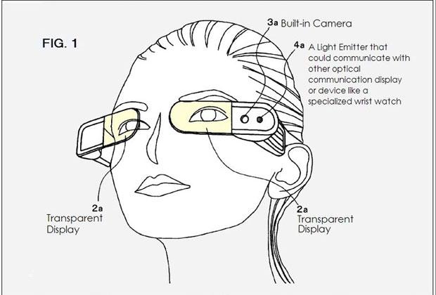 http://3.bp.blogspot.com/-uaO03auOOmg/UVL48_5FEOI/AAAAAAAAAIQ/v6_TLDQlxvk/s1600/sony-glasses.jpg