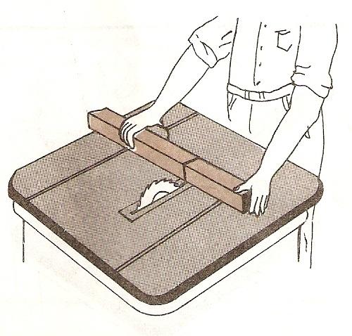 Muebles domoticos como cortar madera al trav s tronzar - Herramientas para cortar madera ...