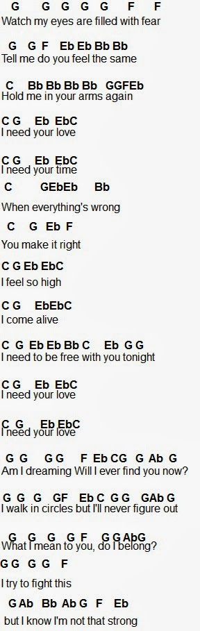You light up my life guitar chords