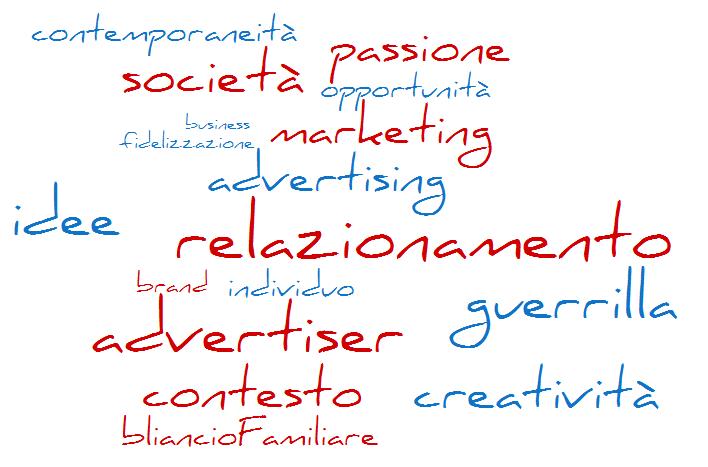 Il punto di incontro per la comunicazione e il marketing