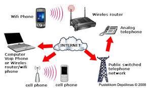 Teknologi Wireless Masa Depan Terbaik