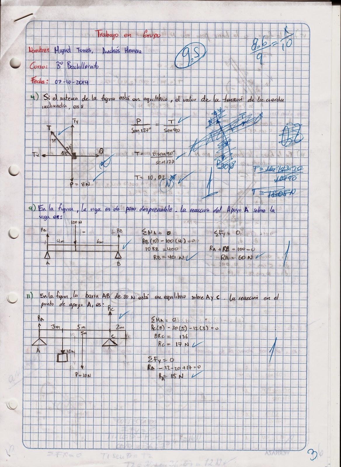 MATEMATICA PAI-DIPLOMA: FISICA 3ERO BACH 2014-2015