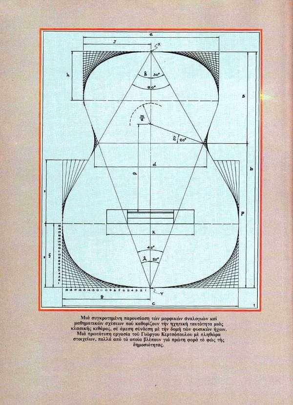 Kertsopoulos-First page in Greek mathematical model of the guitar