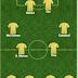 Posible alineación del Villarreal - Jornada 26