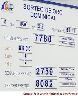 resultados-sorteo-domingo-31-de-mayo-2015-dominical-tablero-final