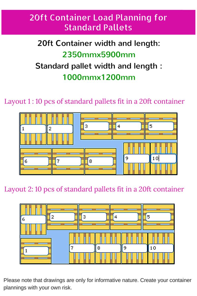 20 Ft Konteynere Ka 231 Standart Palet Sığar Disticaret