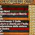 Ballarò ecco i sondaggi politico elettorali Intenzioni di voto e Gradimento Leader