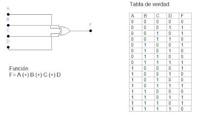 4et32012grupo1 for Simbolo puerta xor