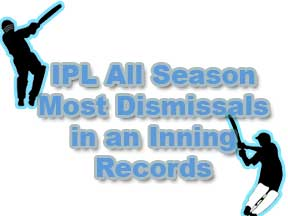 IPL All Season Most Dismissals In an Innings Records and Wickets Keeping Records