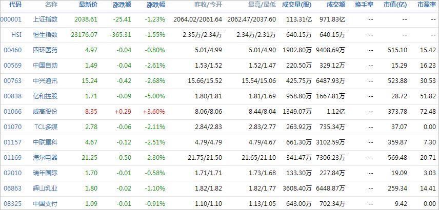 中国株コバンザメ投資ウォッチ銘柄watch20140709
