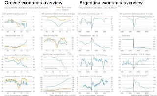 Греция почти как Аргентина