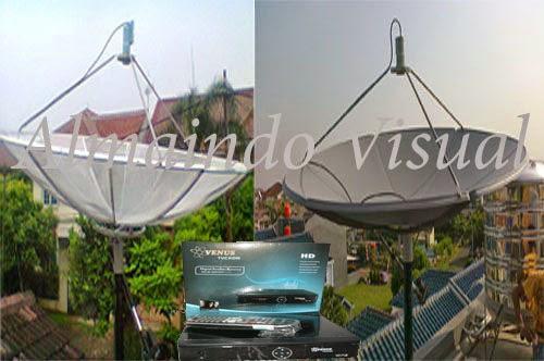 Parabola Otomatis HDMI