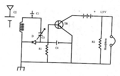 Pesawat Penerima Radio Satu Transistor