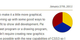 Pie Charts with CSS3