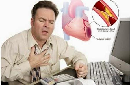 Gejala Penyakit Jantung hilang dengan Propolis