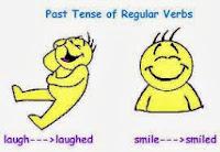 Pengertian Kalimat Past Tense dan Contoh Kalimat Past Tense