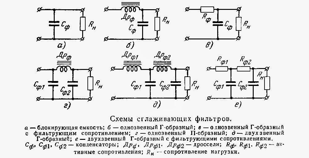 конденсаторы - типа (К50-6