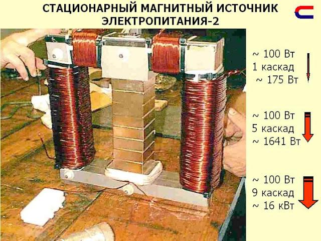 Как сделать магнит генератор