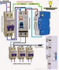 esquema electrico cuadro sobretensiones trasnsitorias