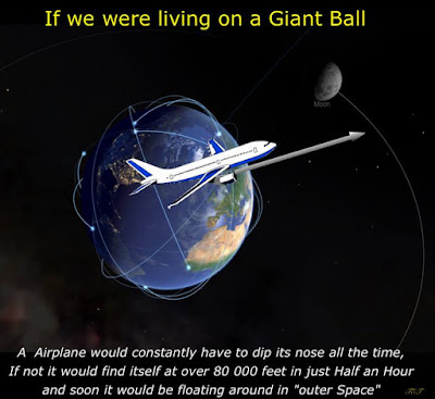 200 Proofs Earth is Not a Spinning Ball 11017555_10152800215332601_6846039860615931619_n