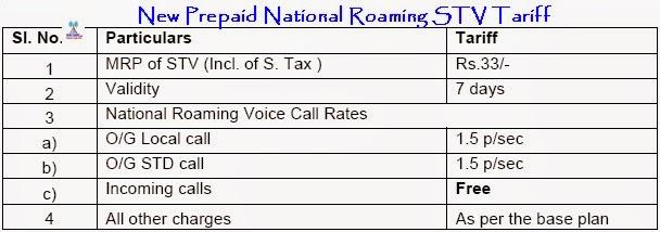 Free National Roaming STV