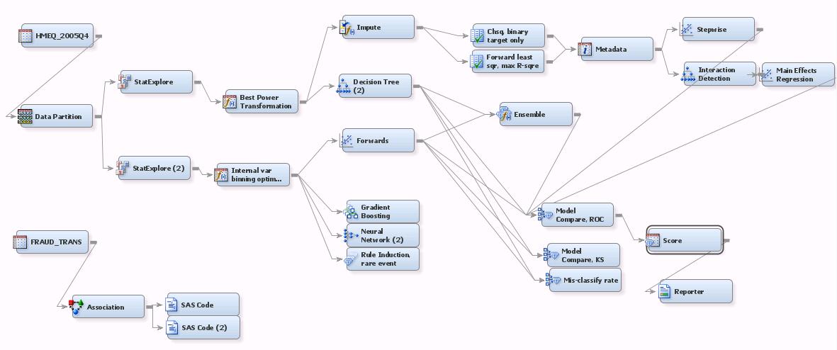 time series analysis in data mining pdf
