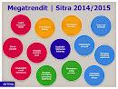 Sitran trendilista 2014-2015