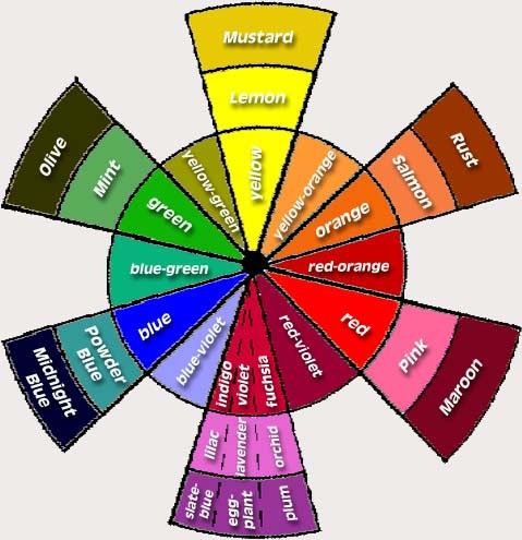http://3.bp.blogspot.com/-ugDhBSHKUxY/T4wPTfch6dI/AAAAAAAAA8U/sHxV8HOOprc/s1600/warna.jpg