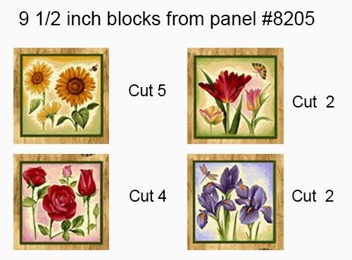 Panels to cut