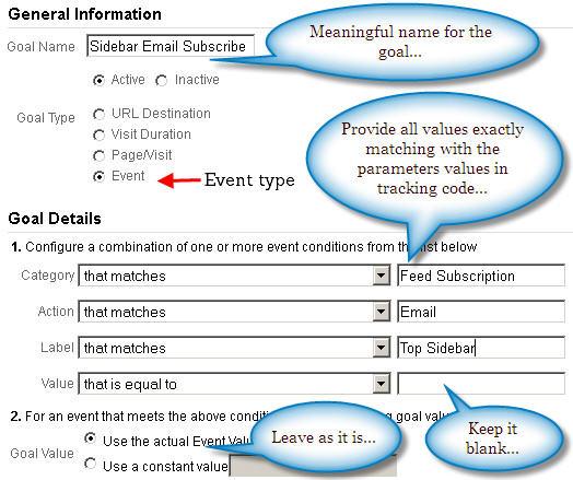 Google creation in Google analytics
