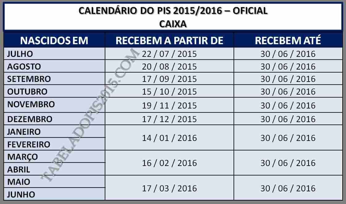 Calendário do PIS 2015-2016 - Tabela do PIS 2017