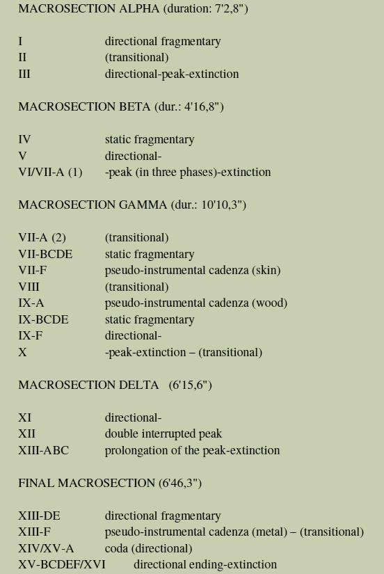 isomorphic thesis
