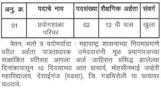 Mohsinbhai Zaveri Collage Gadchiroli Job Vacancy