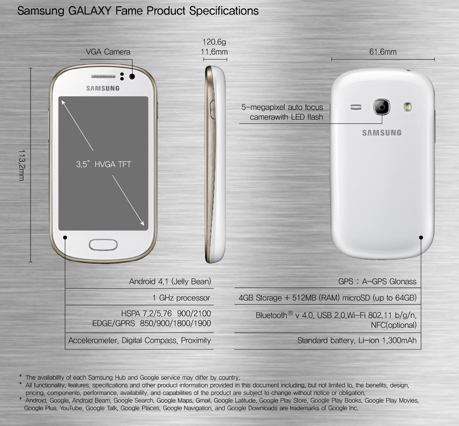 Samsung Galaxy Young 6312 Mobile Updates Infinite 4 Inch Display Android 41 Jellybean Dual Core 12 Ghz Processor Win Or Grand Quattro Gt I8552 Rs 16900