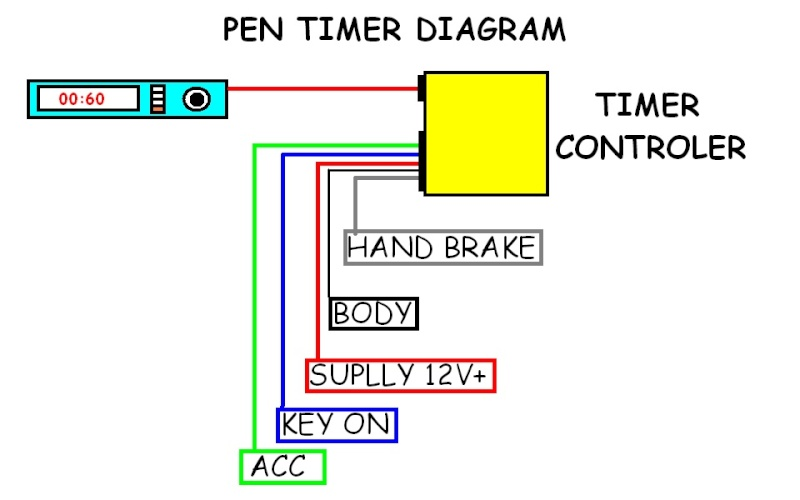 d i y car modification pen type turbo timer greddy turbo timer wiring diagram