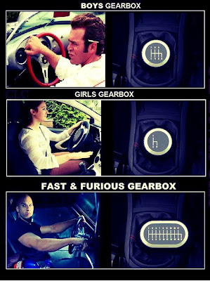 logic behind fast and furious