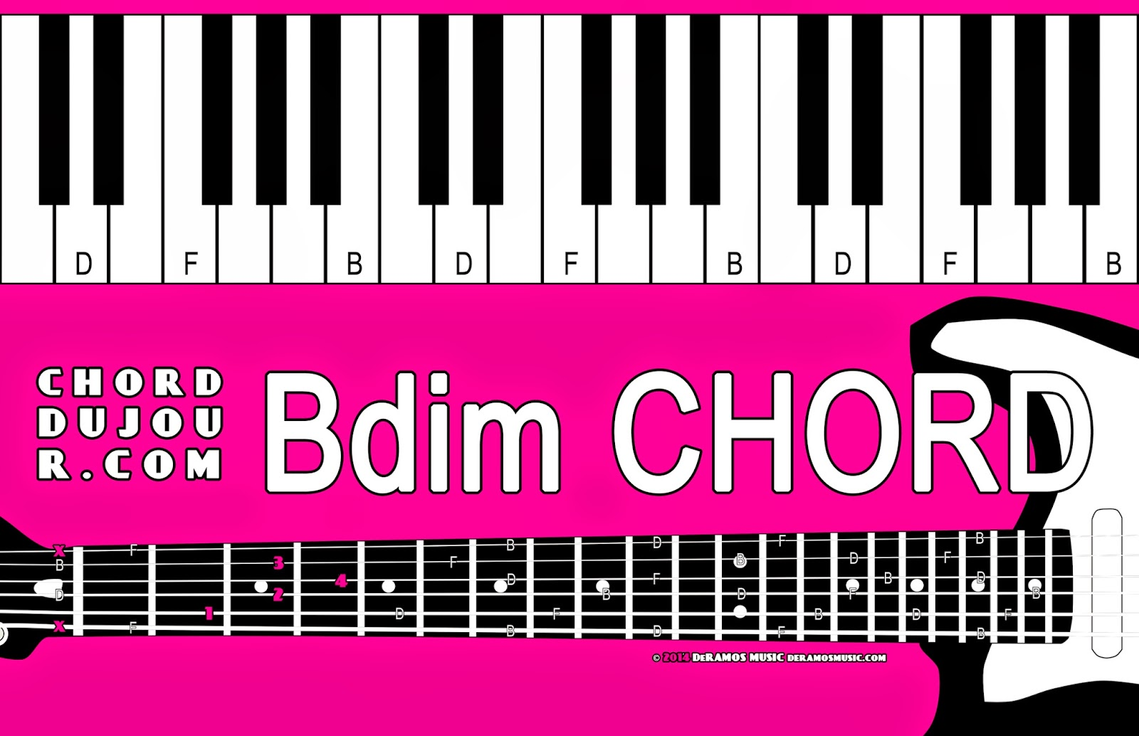 Chord du jour chord deux jour challenge bdim and dm7 if youre a beginning guitarist or starting out with music in general you can keep this chord in mind for later depending on the genre of music hexwebz Image collections
