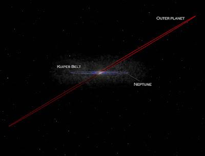 КОБРА - планета X (27 января 2016) X