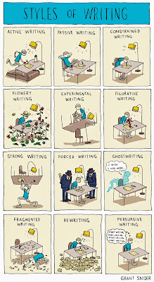 http://www.incidentalcomics.com/2014/03/styles-of-writing.html