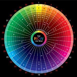 لتنسيق الألوان