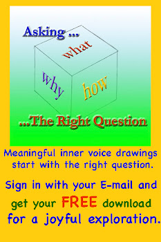 Learn The First Steps of Inner Voice Drawing