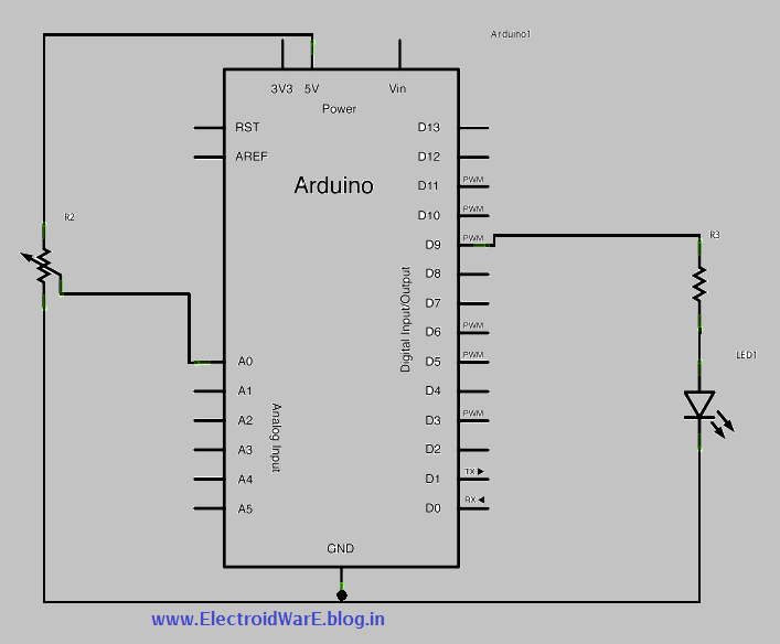 electroidware  analog in  out serial using arduino