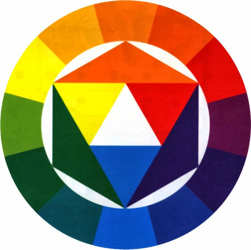 cercle chromatique pour marier couleurs